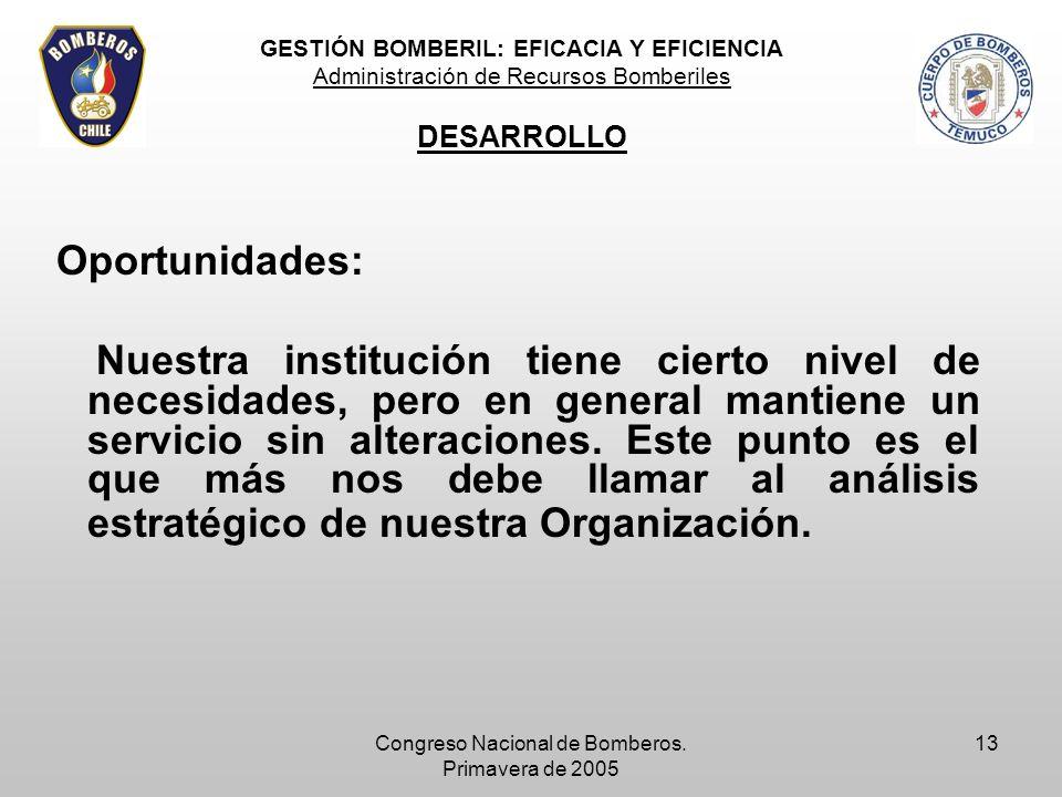 Congreso Nacional de Bomberos. Primavera de 2005 13 Oportunidades: Nuestra institución tiene cierto nivel de necesidades, pero en general mantiene un