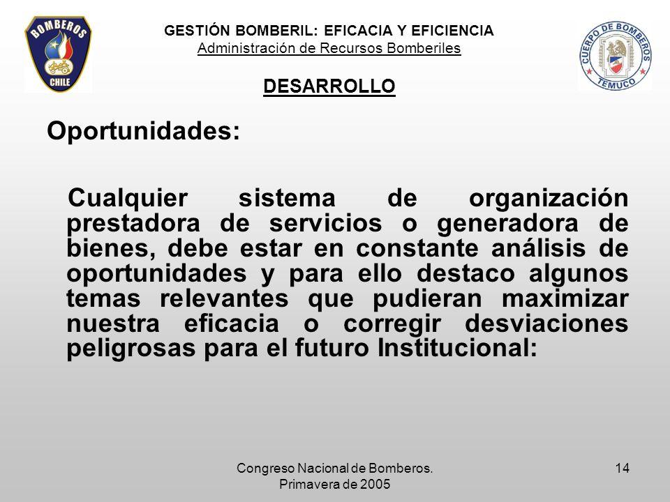 Congreso Nacional de Bomberos. Primavera de 2005 14 Oportunidades: Cualquier sistema de organización prestadora de servicios o generadora de bienes, d