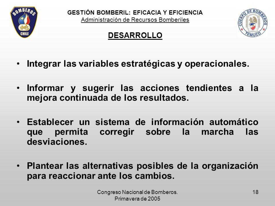 Congreso Nacional de Bomberos. Primavera de 2005 18 Integrar las variables estratégicas y operacionales. Informar y sugerir las acciones tendientes a
