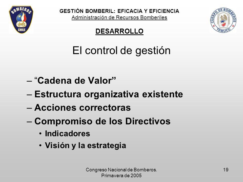 Congreso Nacional de Bomberos. Primavera de 2005 19 El control de gestión –Cadena de Valor –Estructura organizativa existente –Acciones correctoras –C