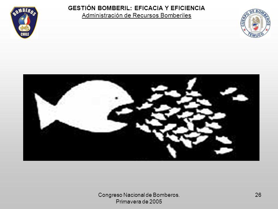 Congreso Nacional de Bomberos. Primavera de 2005 26 GESTIÓN BOMBERIL: EFICACIA Y EFICIENCIA Administración de Recursos Bomberiles