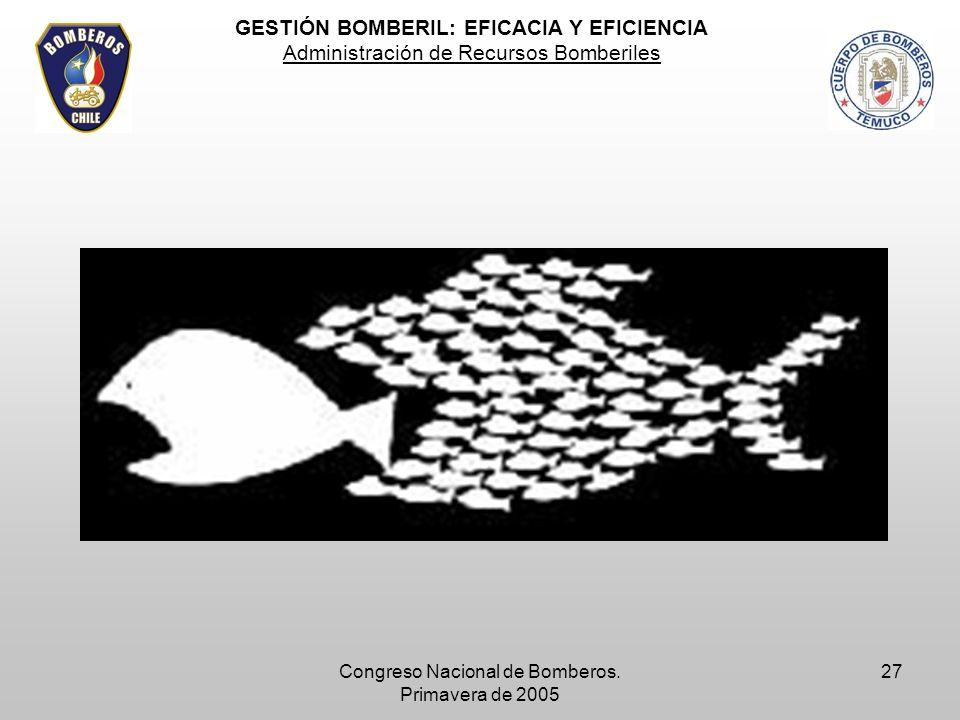 Congreso Nacional de Bomberos. Primavera de 2005 27 GESTIÓN BOMBERIL: EFICACIA Y EFICIENCIA Administración de Recursos Bomberiles