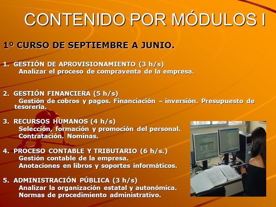CONTENIDO POR MÓDULOS II 6.APLICACIONES INFORMÁTICAS (7 h/s) Sistemas operativos.