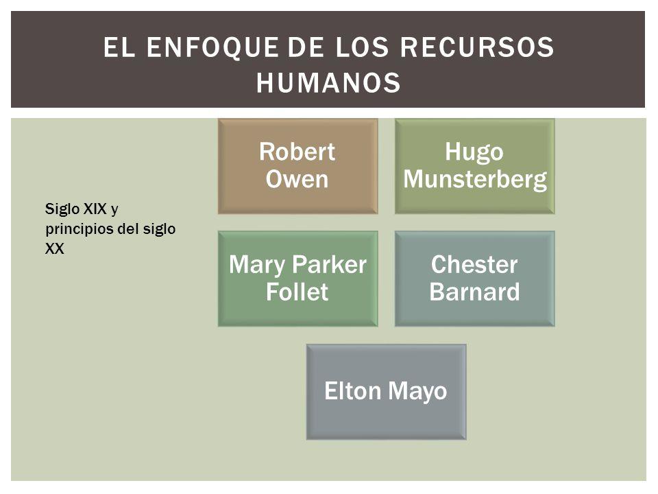 Robert Owen Hugo Munsterberg Mary Parker Follet Chester Barnard Elton Mayo EL ENFOQUE DE LOS RECURSOS HUMANOS Siglo XIX y principios del siglo XX