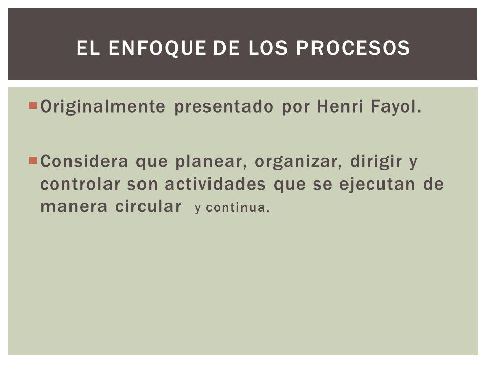 Originalmente presentado por Henri Fayol. Considera que planear, organizar, dirigir y controlar son actividades que se ejecutan de manera circular y c