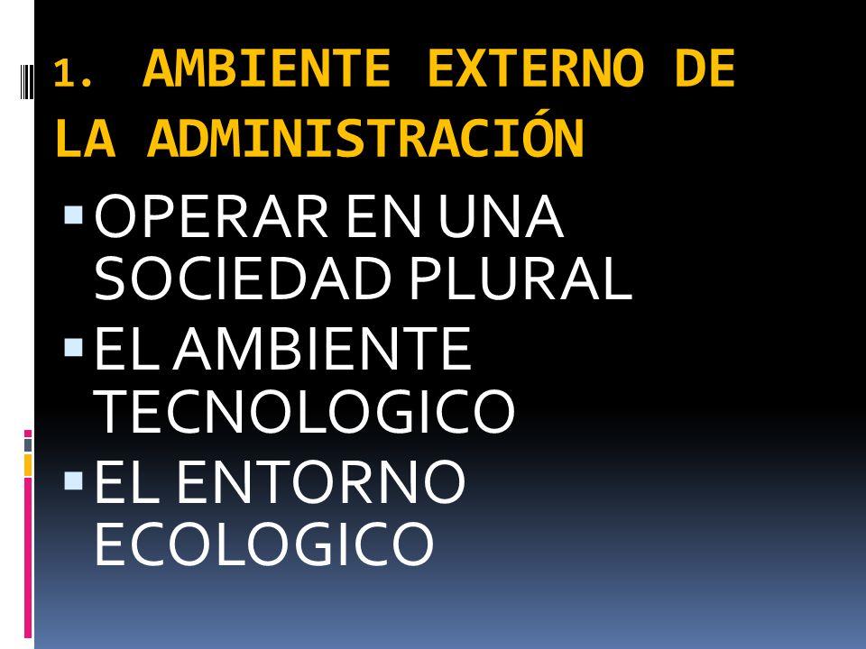 1. AMBIENTE EXTERNO DE LA ADMINISTRACIÓN OPERAR EN UNA SOCIEDAD PLURAL EL AMBIENTE TECNOLOGICO EL ENTORNO ECOLOGICO