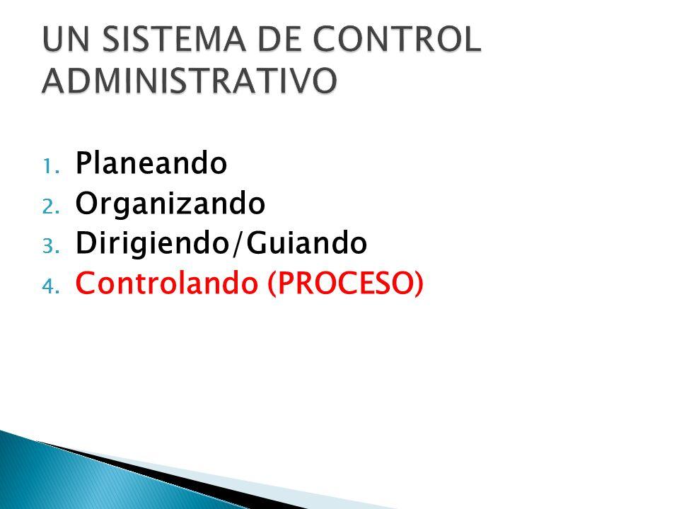 1. Planeando 2. Organizando 3. Dirigiendo/Guiando 4. Controlando (PROCESO)