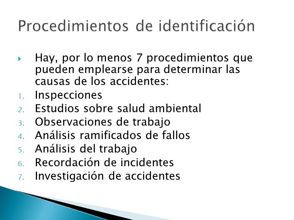 Hay, por lo menos 7 procedimientos que pueden emplearse para determinar las causas de los accidentes: 1. Inspecciones 2. Estudios sobre salud ambienta