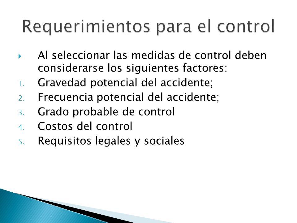 Al seleccionar las medidas de control deben considerarse los siguientes factores: 1. Gravedad potencial del accidente; 2. Frecuencia potencial del acc