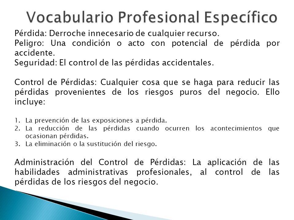 PRE - PERDIDA CAUSAS POTENCIALES DE LOS ACCIDENTES ACCIDENTES POST - PERDIDAS 1.
