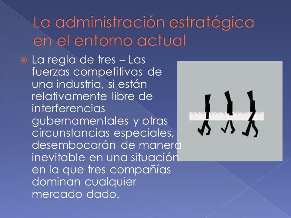 La regla de tres – Las fuerzas competitivas de una industria, si están relativamente libre de interferencias gubernamentales y otras circunstancias es