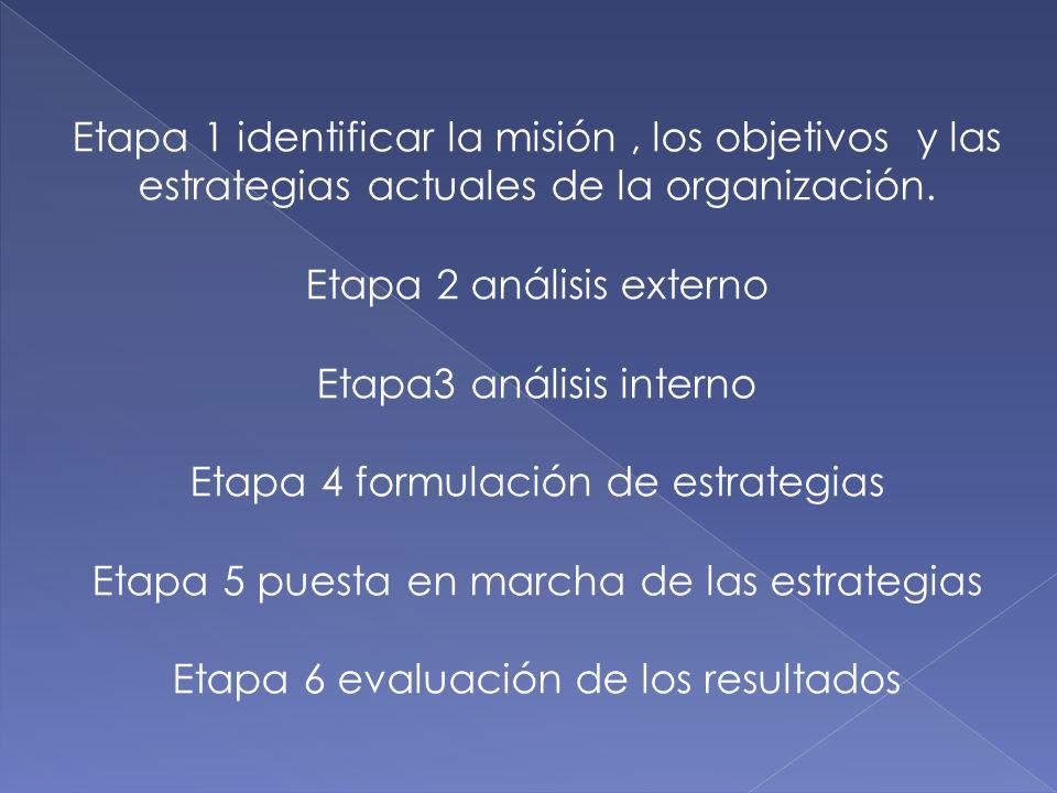 Etapa 1 identificar la misión, los objetivos y las estrategias actuales de la organización. Etapa 2 análisis externo Etapa3 análisis interno Etapa 4 f