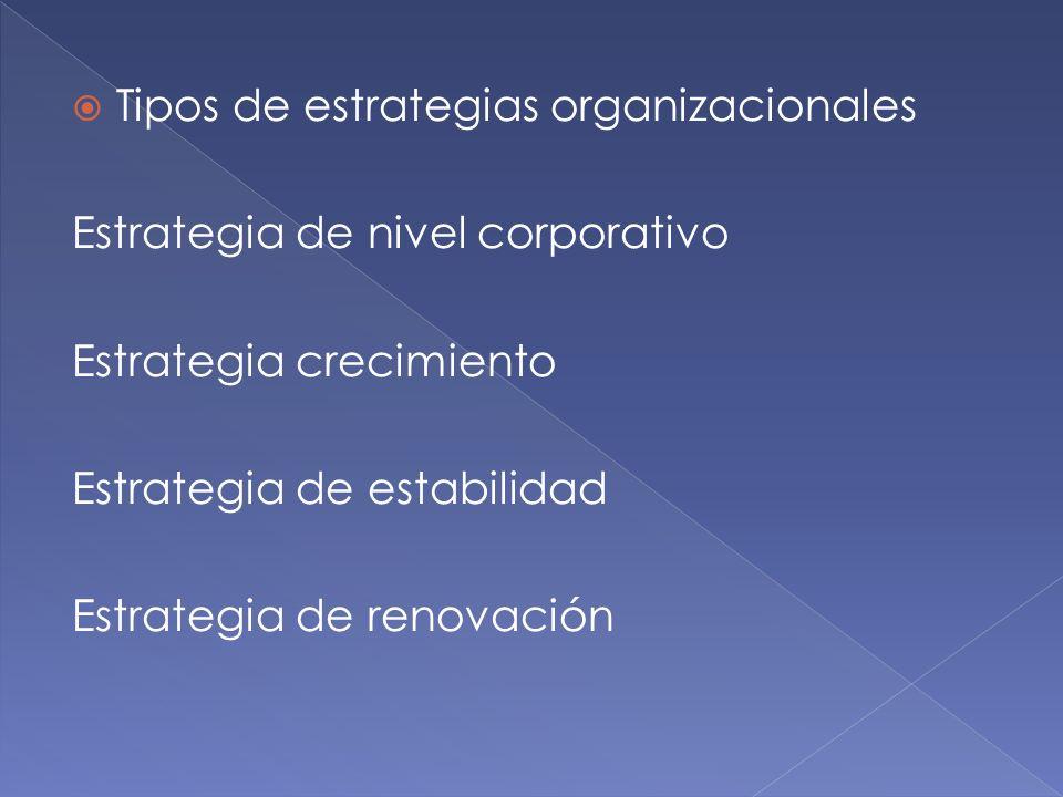 Tipos de estrategias organizacionales Estrategia de nivel corporativo Estrategia crecimiento Estrategia de estabilidad Estrategia de renovación