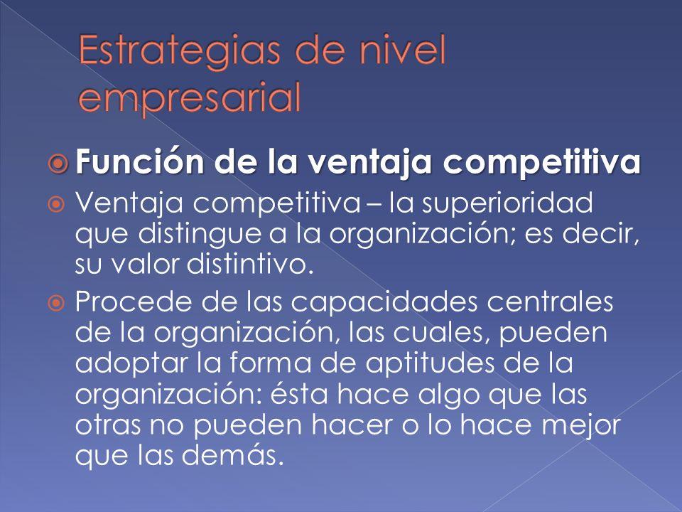 Función de la ventaja competitiva Función de la ventaja competitiva Ventaja competitiva – la superioridad que distingue a la organización; es decir, s