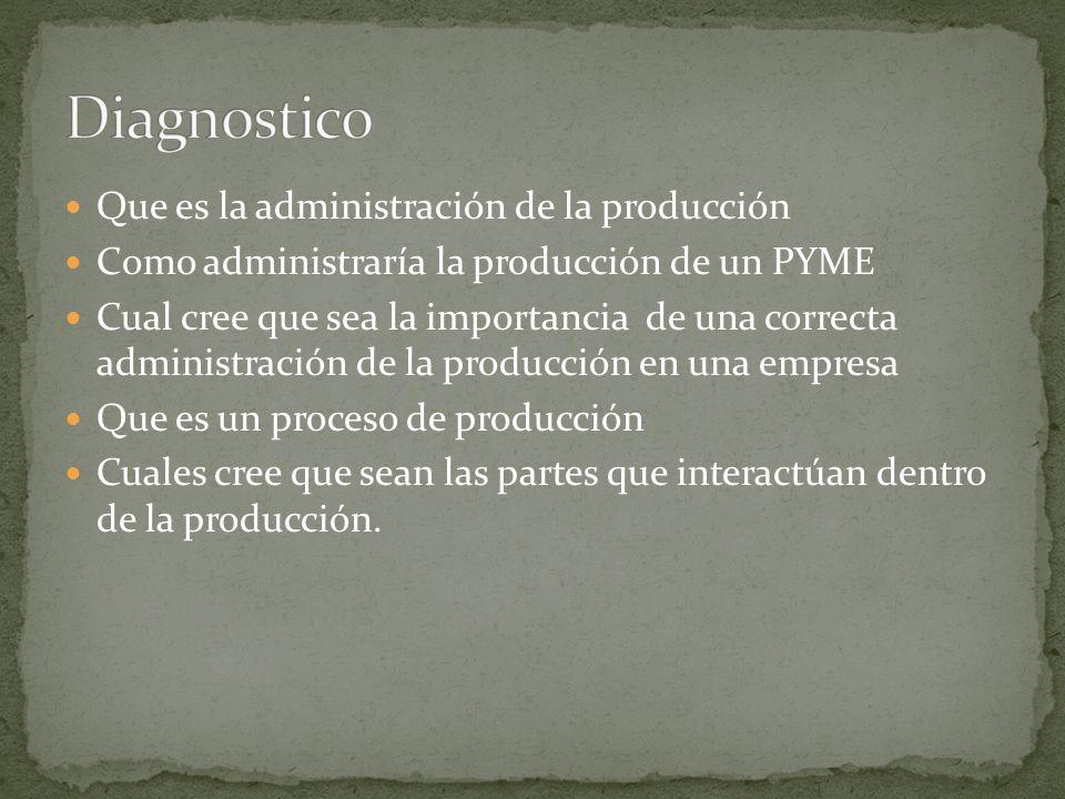 Que es la administración de la producción Como administraría la producción de un PYME Cual cree que sea la importancia de una correcta administración