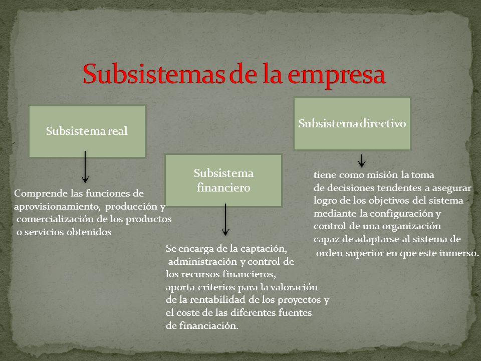 Subsistema real Subsistema financiero Subsistema directivo Comprende las funciones de aprovisionamiento, producción y comercialización de los producto