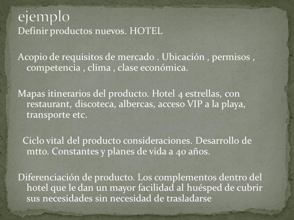 Definir productos nuevos. HOTEL Acopio de requisitos de mercado. Ubicación, permisos, competencia, clima, clase económica. Mapas itinerarios del produ