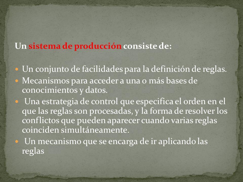 Un sistema de producción consiste de: Un conjunto de facilidades para la definición de reglas. Mecanismos para acceder a una o más bases de conocimien