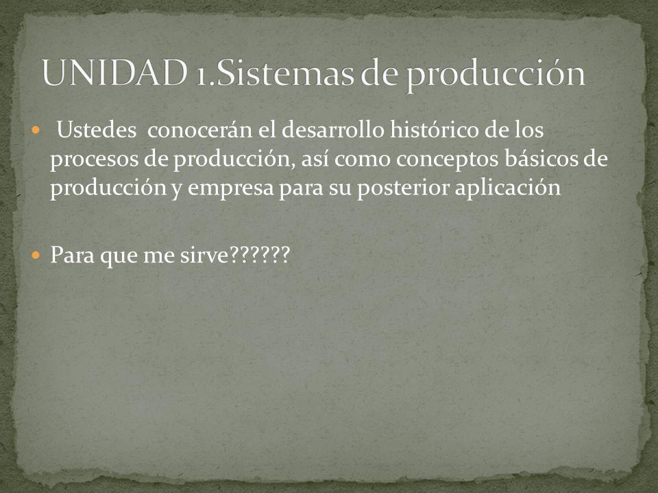 Ustedes conocerán el desarrollo histórico de los procesos de producción, así como conceptos básicos de producción y empresa para su posterior aplicaci