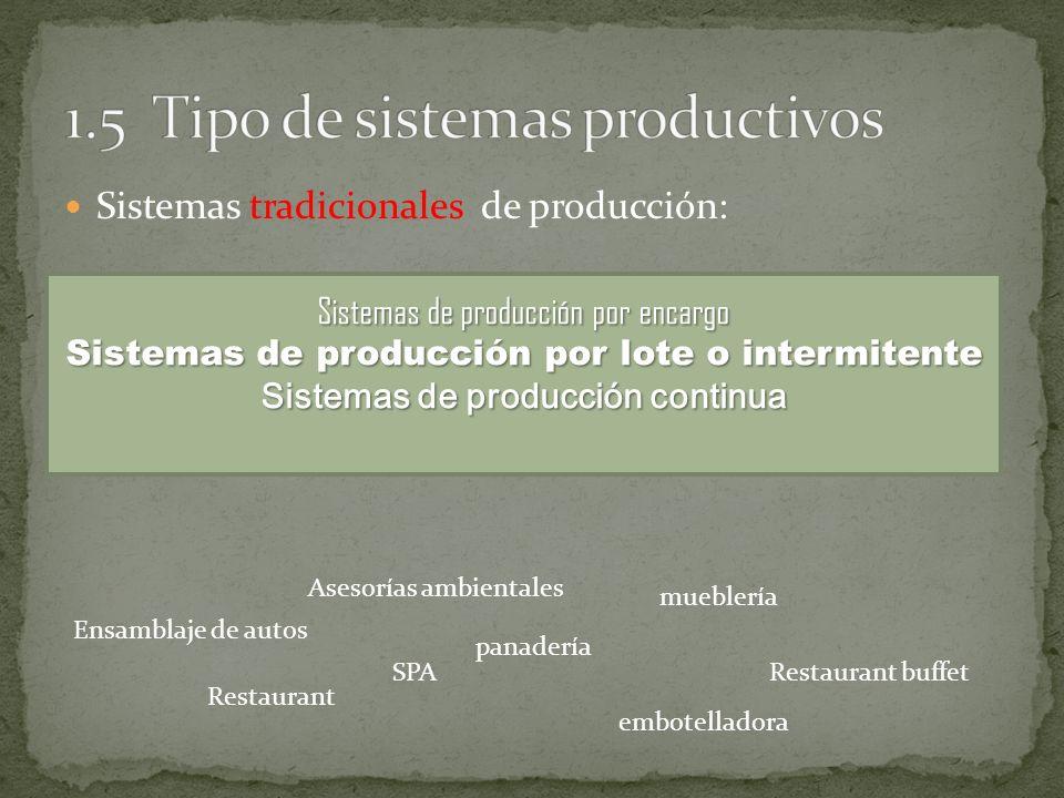 Sistemas tradicionales de producción: Sistemas de producción por encargo Sistemas de producción por lote o intermitente Sistemas de producción continu