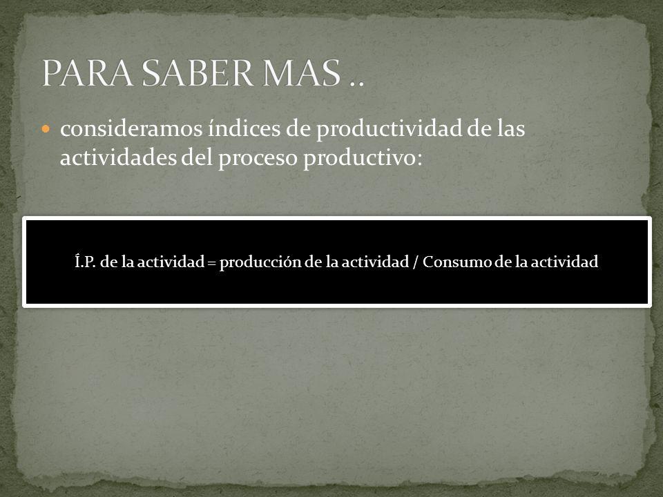 consideramos índices de productividad de las actividades del proceso productivo: Í.P. de la actividad = producción de la actividad / Consumo de la act