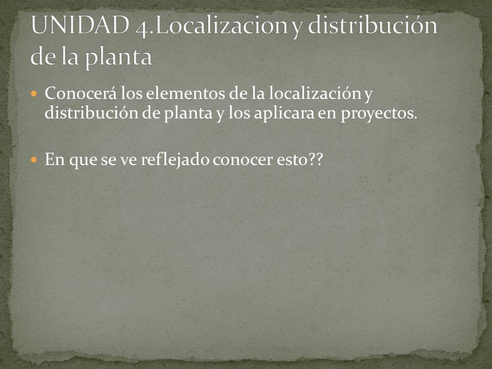 Conocerá los elementos de la localización y distribución de planta y los aplicara en proyectos. En que se ve reflejado conocer esto??