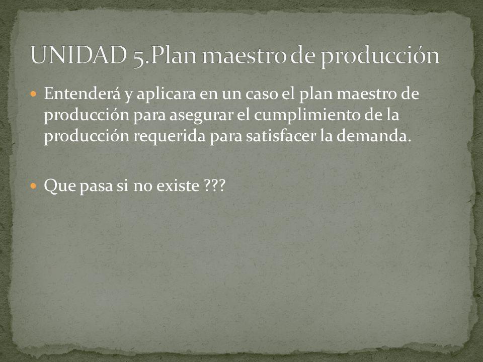 Entenderá y aplicara en un caso el plan maestro de producción para asegurar el cumplimiento de la producción requerida para satisfacer la demanda. Que