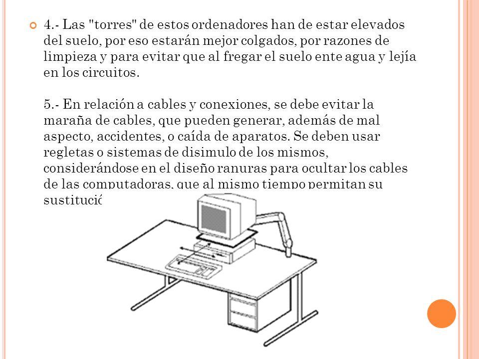5.1 E STÁNDARES A CONSIDERAR EN LA ADQUISICIÓN DE RECURSOS INFORMÁTICOS ( HARDWARE, SOFTWARE ) ARTICULO 8°.- Toda adquisición de tecnología informática se efectúa a través del Comité, que está conformado por el personal de la Administración de Informática y Gerente Administrativo de la unidad solicitante de bienes o servicios informáticos.personal ARTICULO 9°.- La adquisición de Bienes de Informática en la Empresa NN, quedará sujeta a los lineamientos establecidos en este documento.