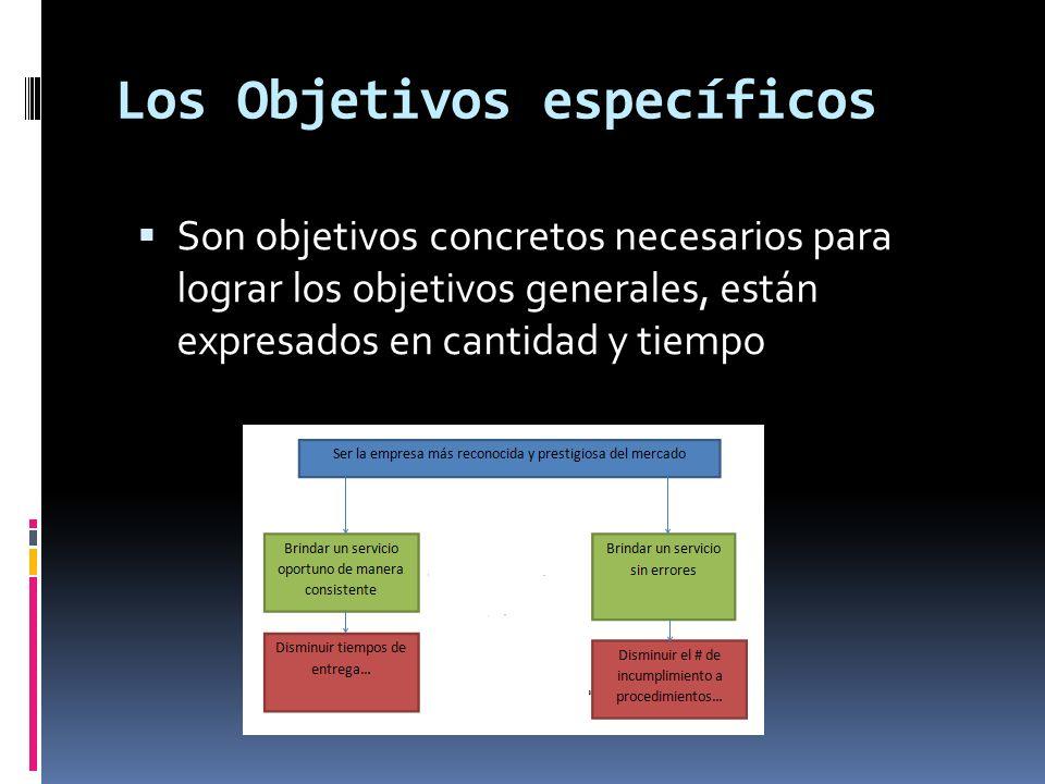 Los Objetivos específicos Son objetivos concretos necesarios para lograr los objetivos generales, están expresados en cantidad y tiempo