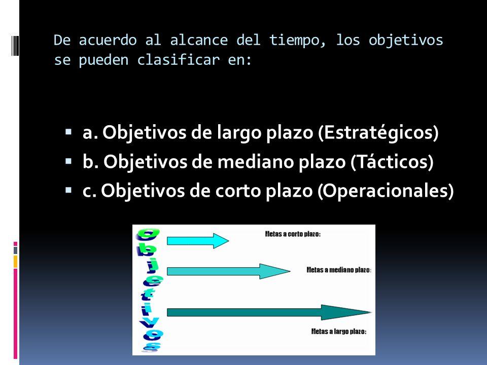 De acuerdo al alcance del tiempo, los objetivos se pueden clasificar en: a. Objetivos de largo plazo (Estratégicos) b. Objetivos de mediano plazo (Tác