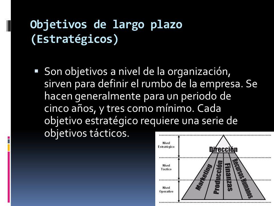 Objetivos de largo plazo (Estratégicos) Son objetivos a nivel de la organización, sirven para definir el rumbo de la empresa. Se hacen generalmente pa