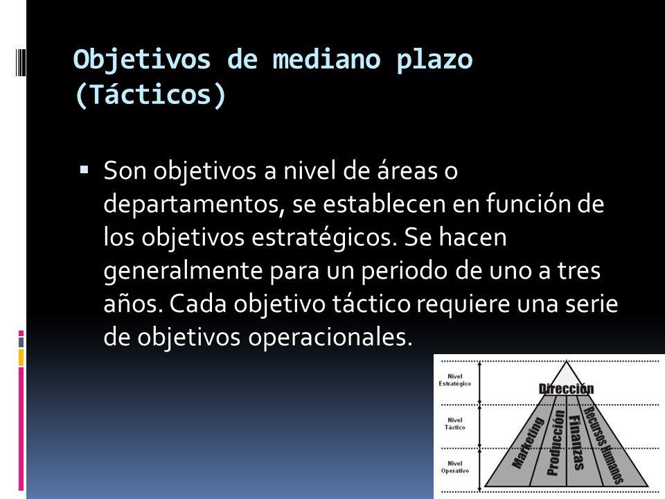 Objetivos de mediano plazo (Tácticos) Son objetivos a nivel de áreas o departamentos, se establecen en función de los objetivos estratégicos. Se hacen