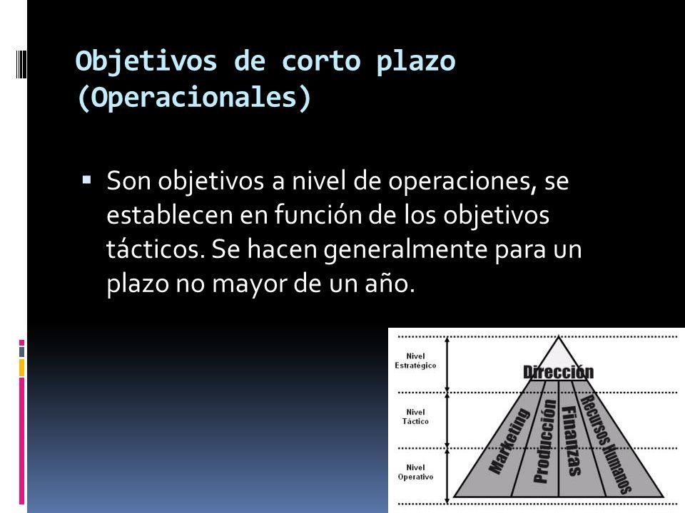 Objetivos de corto plazo (Operacionales) Son objetivos a nivel de operaciones, se establecen en función de los objetivos tácticos. Se hacen generalmen