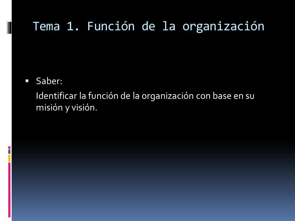 Tema 1. Función de la organización Saber: Identificar la función de la organización con base en su misión y visión.