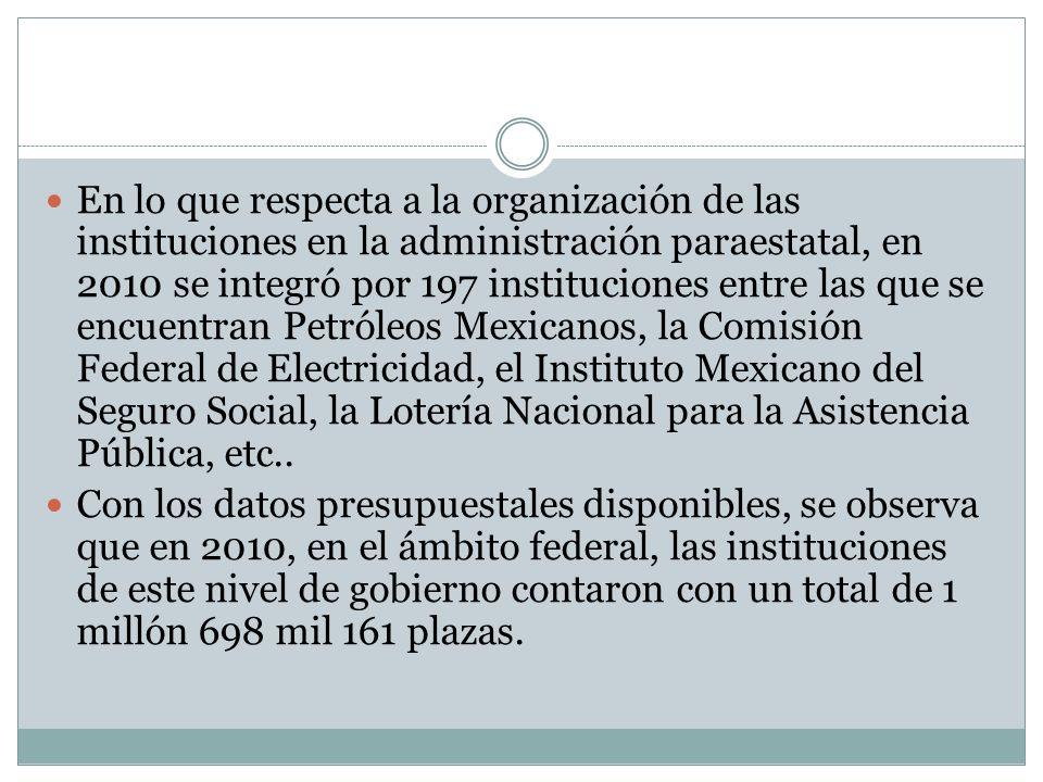 En lo que respecta a la organización de las instituciones en la administración paraestatal, en 2010 se integró por 197 instituciones entre las que se