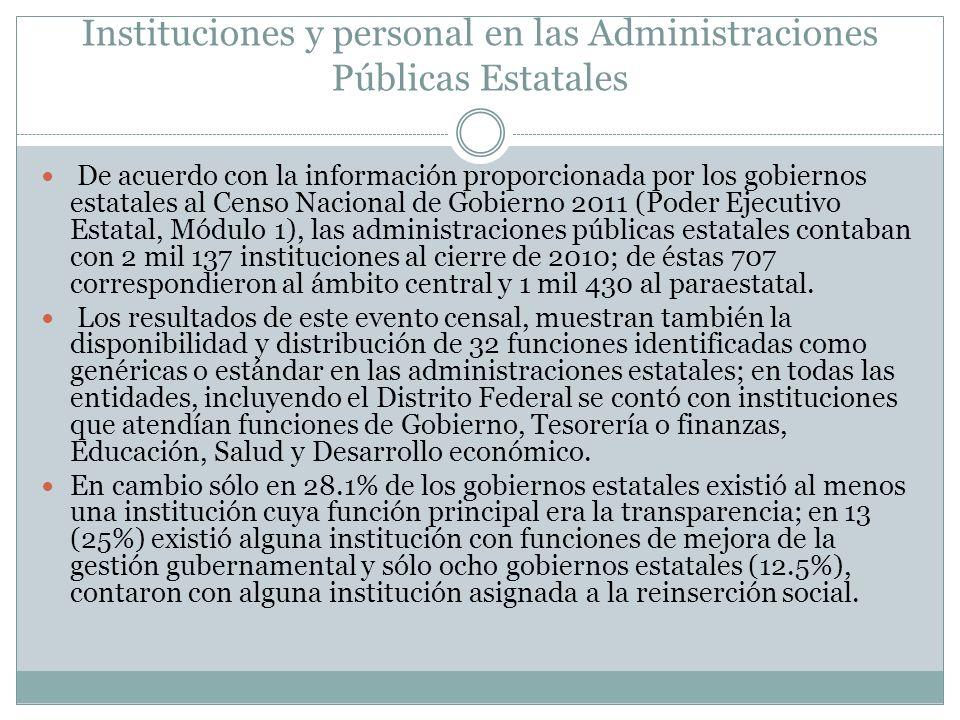 Instituciones y personal en las Administraciones Públicas Estatales De acuerdo con la información proporcionada por los gobiernos estatales al Censo N