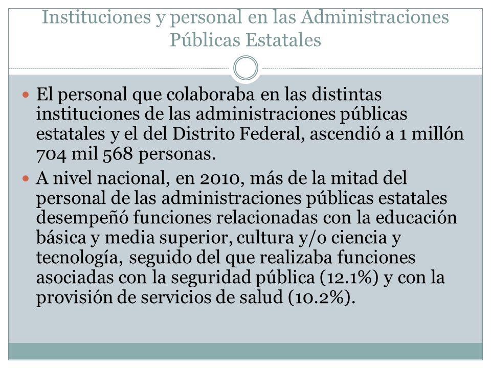 Instituciones y personal en las Administraciones Públicas Estatales El personal que colaboraba en las distintas instituciones de las administraciones