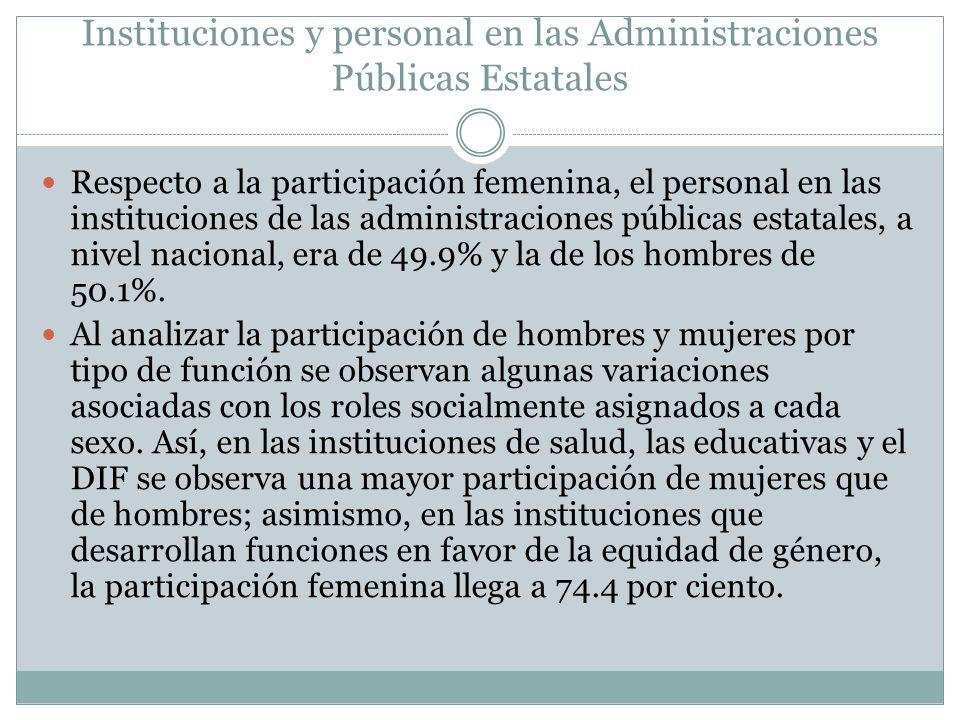 Instituciones y personal en las Administraciones Públicas Estatales Respecto a la participación femenina, el personal en las instituciones de las admi