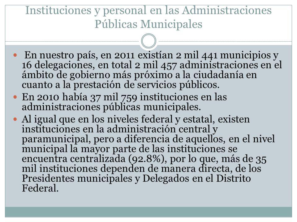 Instituciones y personal en las Administraciones Públicas Municipales En nuestro país, en 2011 existían 2 mil 441 municipios y 16 delegaciones, en tot