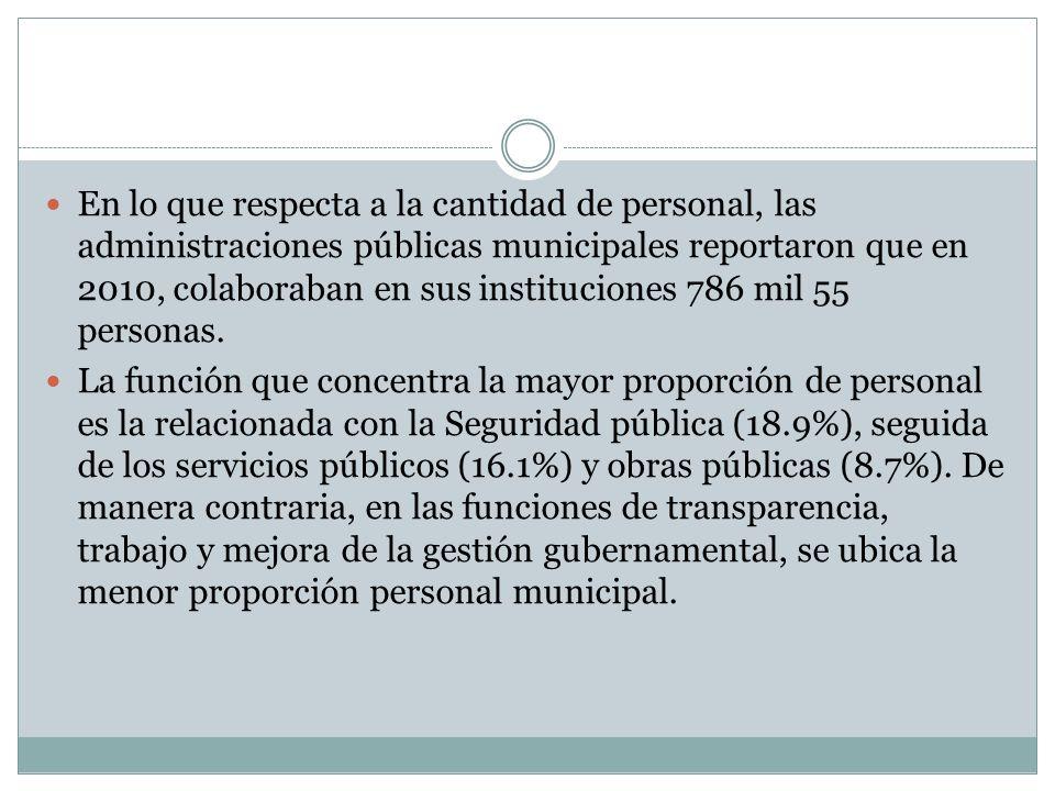 En lo que respecta a la cantidad de personal, las administraciones públicas municipales reportaron que en 2010, colaboraban en sus instituciones 786 m
