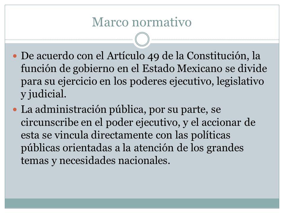Marco normativo De acuerdo con el Artículo 49 de la Constitución, la función de gobierno en el Estado Mexicano se divide para su ejercicio en los pode