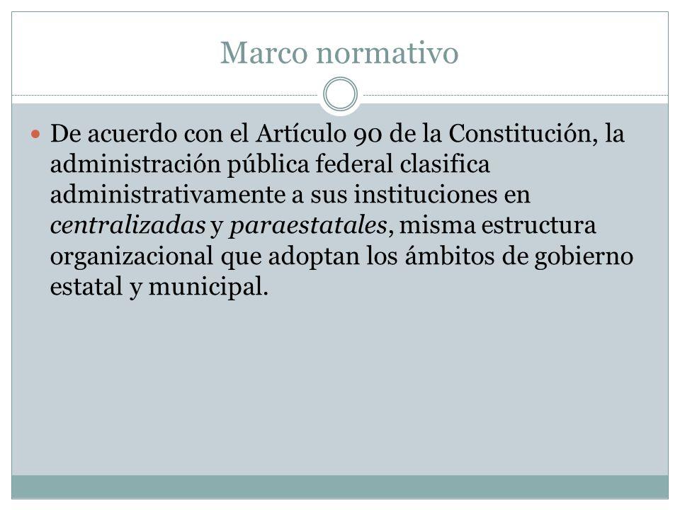 Marco normativo De acuerdo con el Artículo 90 de la Constitución, la administración pública federal clasifica administrativamente a sus instituciones