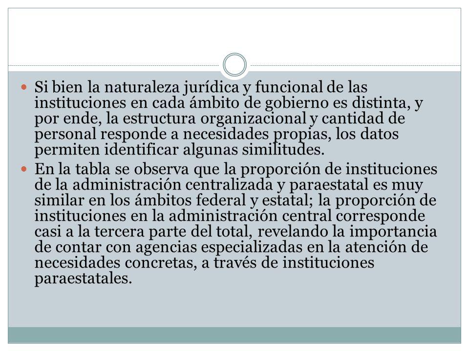 Si bien la naturaleza jurídica y funcional de las instituciones en cada ámbito de gobierno es distinta, y por ende, la estructura organizacional y can