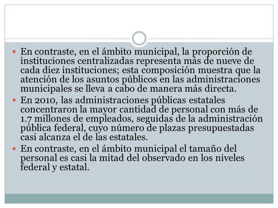 En contraste, en el ámbito municipal, la proporción de instituciones centralizadas representa más de nueve de cada diez instituciones; esta composició