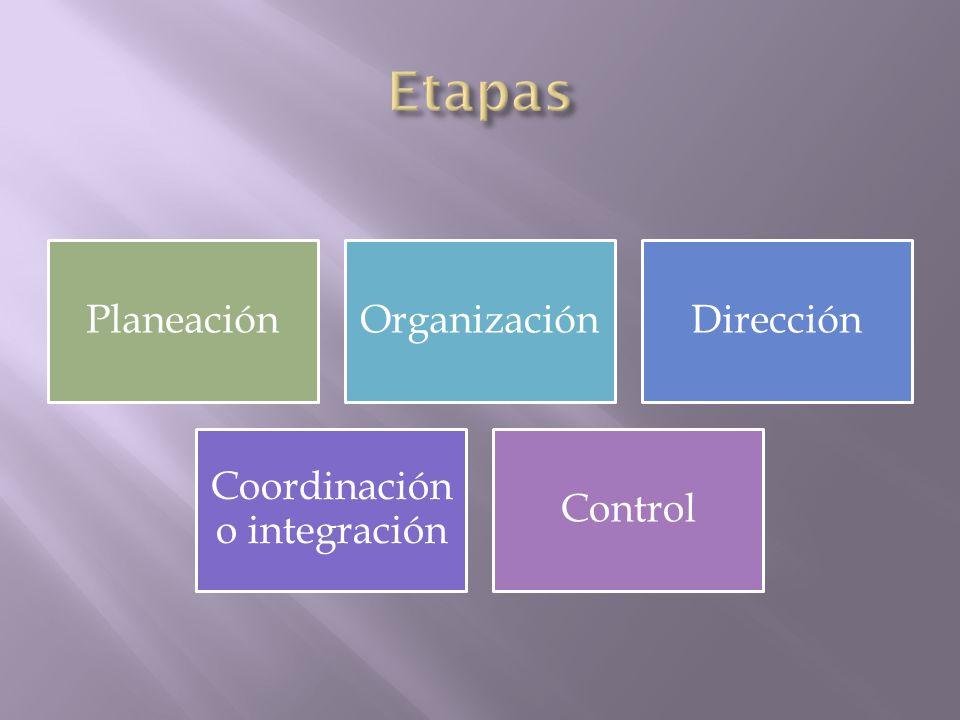 PlaneaciónOrganizaciónDirección Coordinación o integración Control
