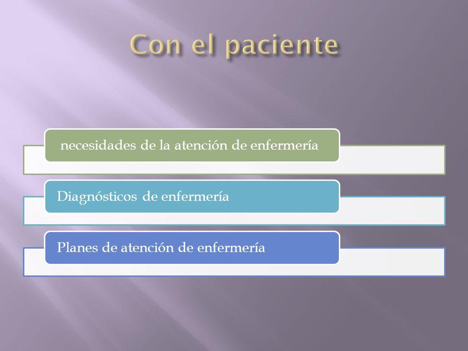 necesidades de la atención de enfermeríaDiagnósticos de enfermeríaPlanes de atención de enfermería