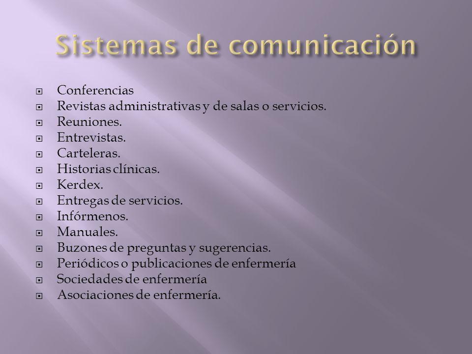 Conferencias Revistas administrativas y de salas o servicios. Reuniones. Entrevistas. Carteleras. Historias clínicas. Kerdex. Entregas de servicios. I
