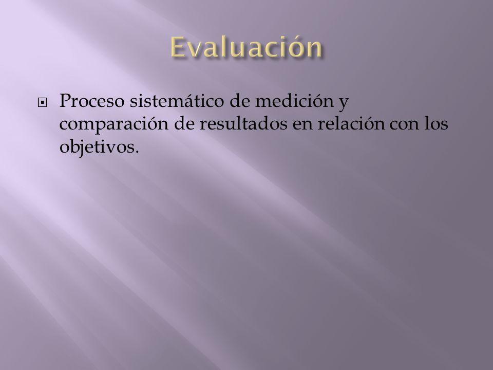 Proceso sistemático de medición y comparación de resultados en relación con los objetivos.