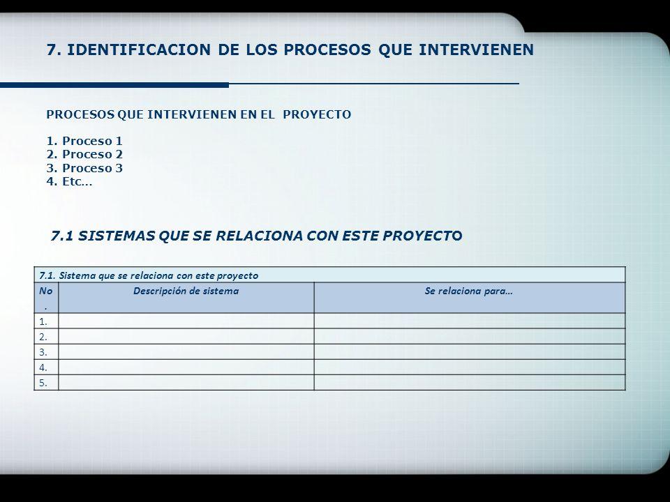 7. IDENTIFICACION DE LOS PROCESOS QUE INTERVIENEN PROCESOS QUE INTERVIENEN EN EL PROYECTO 1. Proceso 1 2. Proceso 2 3. Proceso 3 4. Etc… 7.1 SISTEMAS