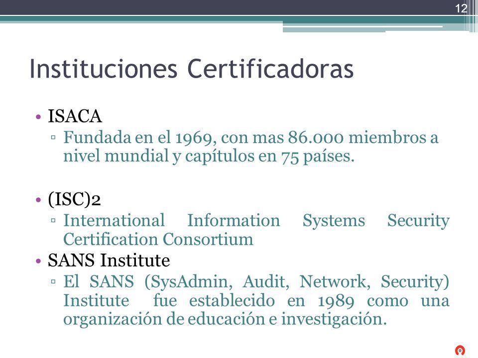 Instituciones Certificadoras ISACA Fundada en el 1969, con mas 86.000 miembros a nivel mundial y capítulos en 75 países. (ISC)2 International Informat
